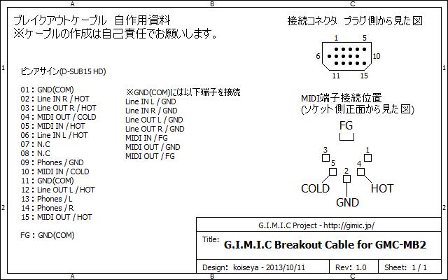 MB2_BreakoutCable.jpg