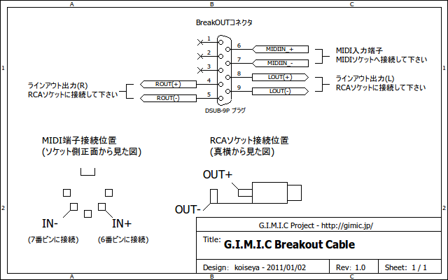 GIMIC Breakout Cable.PNG