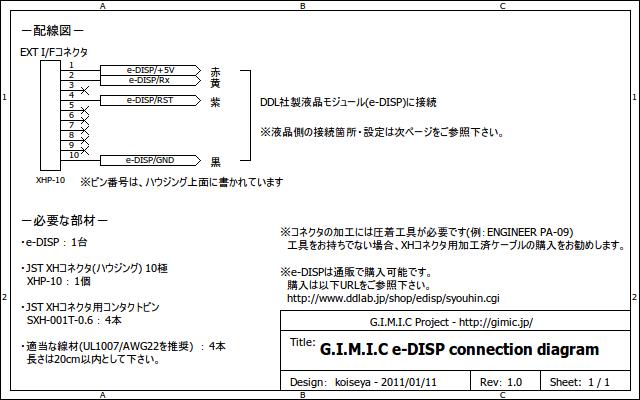 GIMIC e-DISP.PNG
