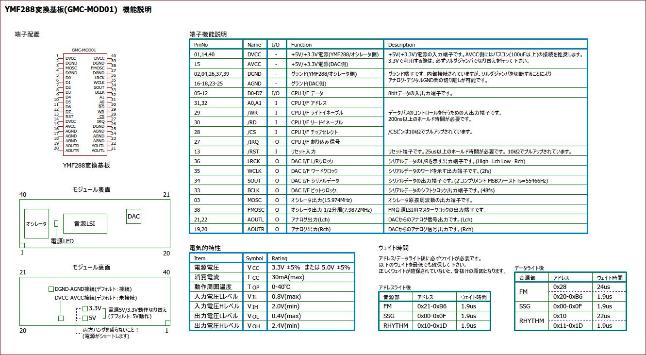GMC-MOD_説明.png